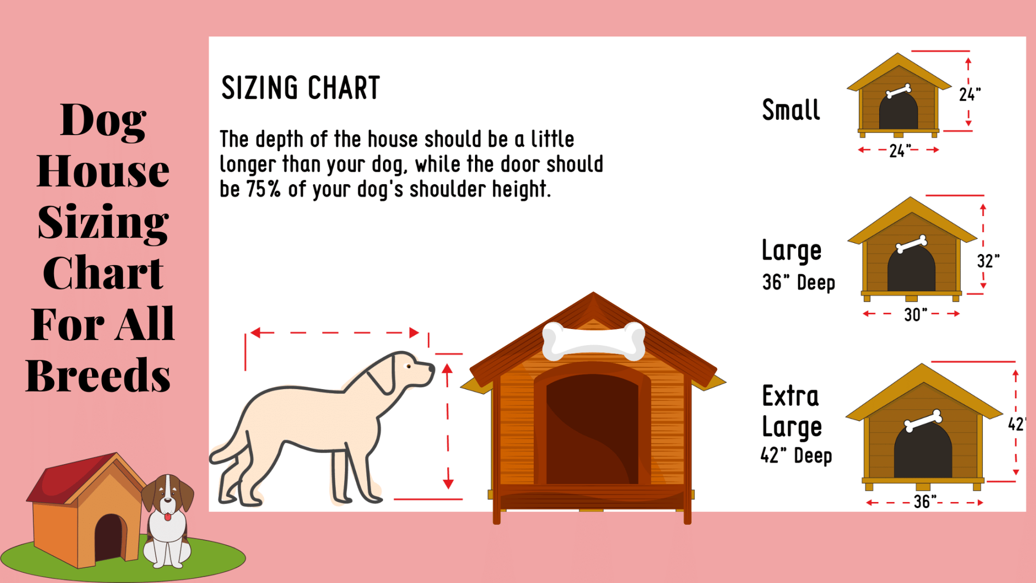 Dog House Size Guide